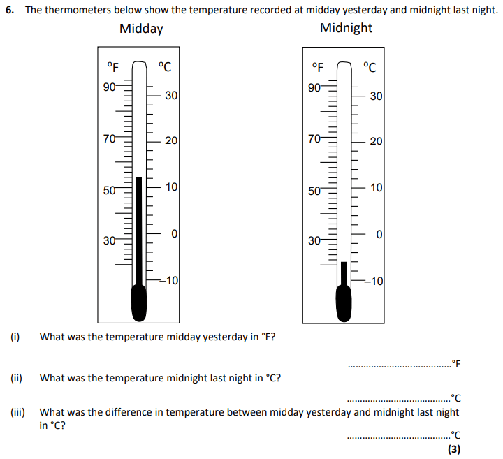 Scale reading, temperature