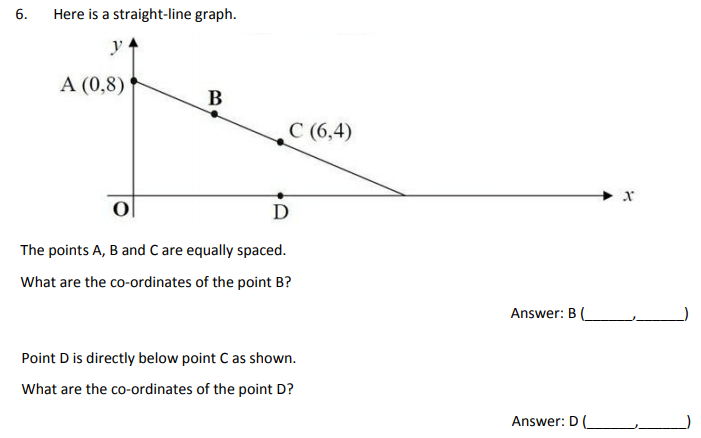 Coordinates and line graph