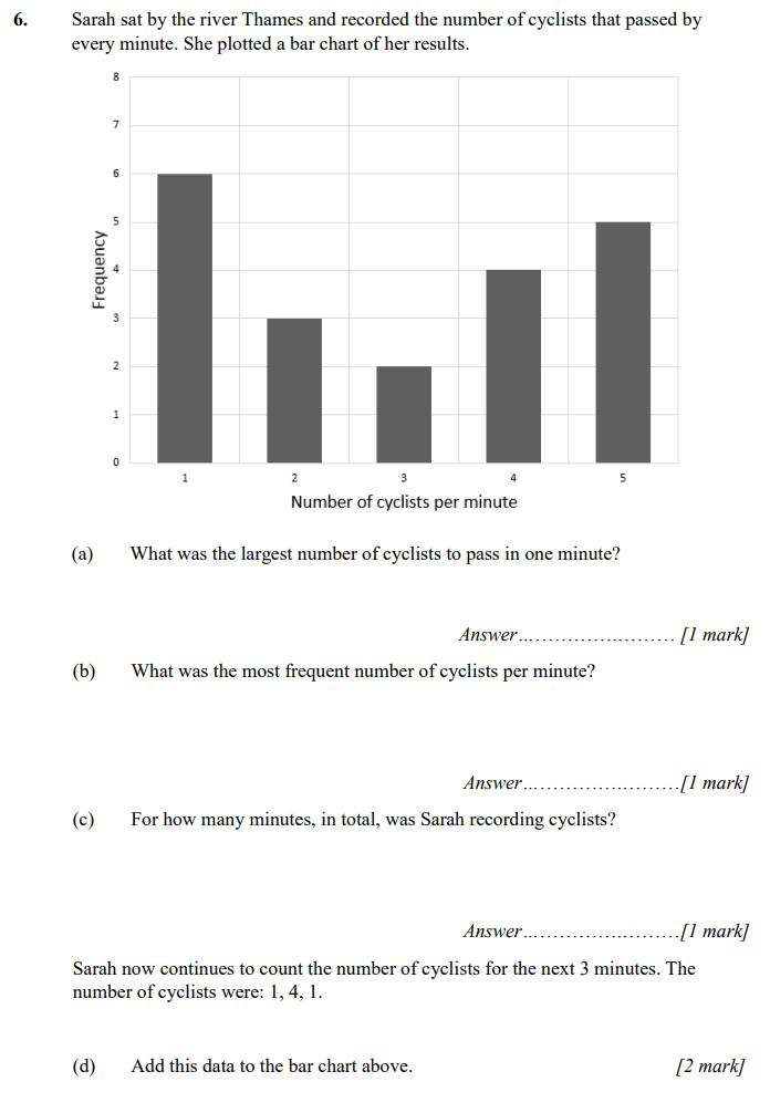 Minute Bar Data
