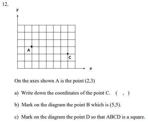 Coordinates, squares