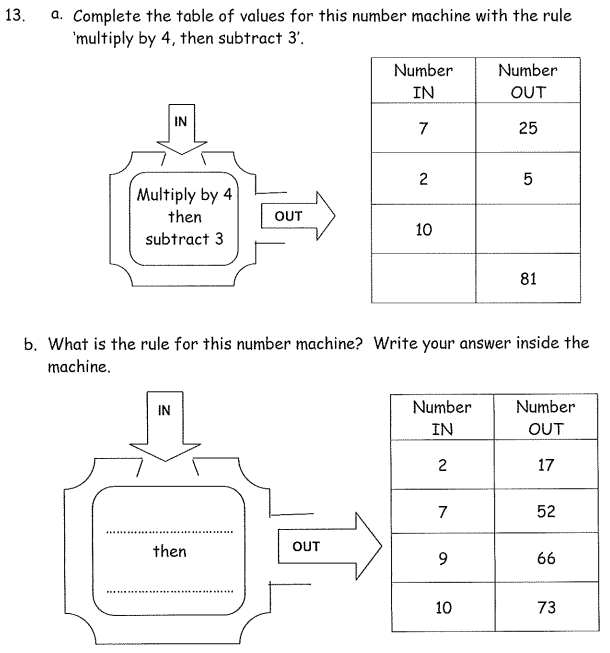 substitution and Number Patterns & Sequences