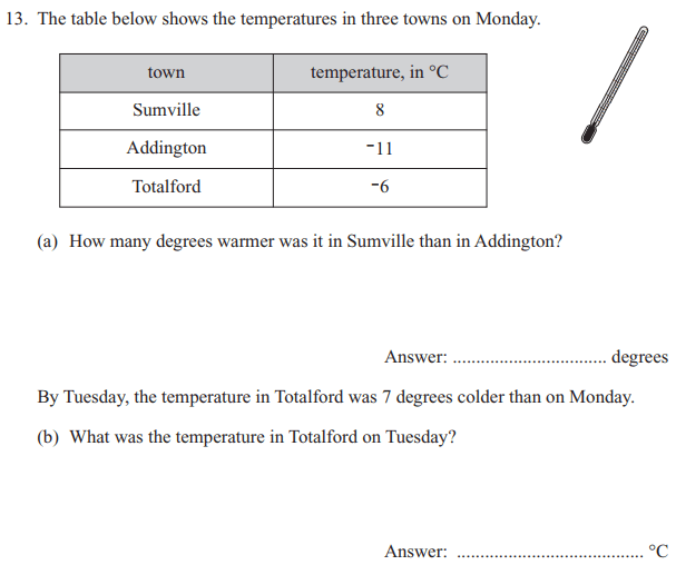 Tables and Temperature