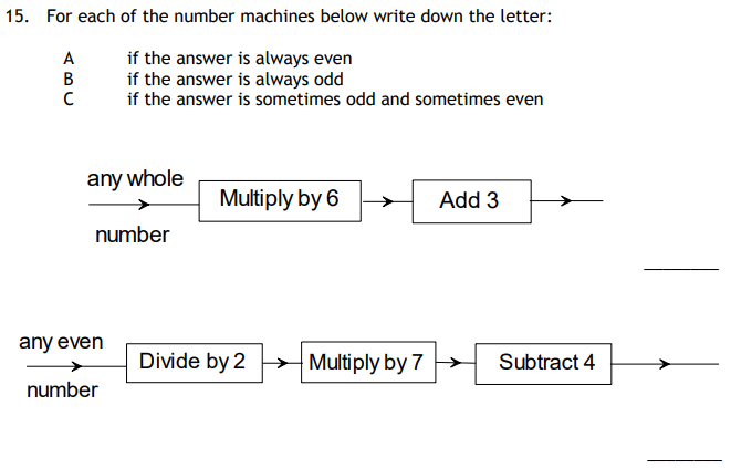 Substitution, Even Numbers and Odd Numbers
