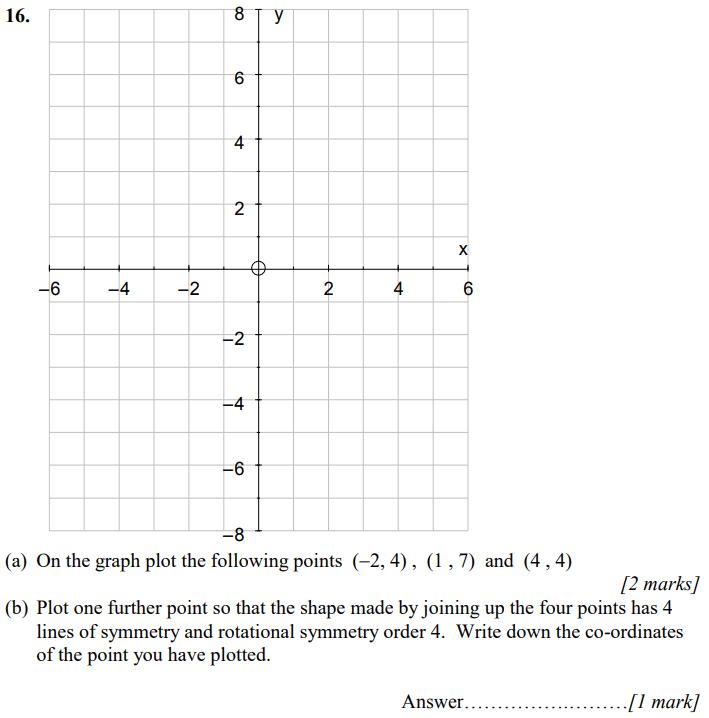 Rotational Symmetry, Line Symmetry, Coordinates, Squares