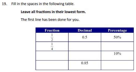 Fraction, Decimal and Percentage
