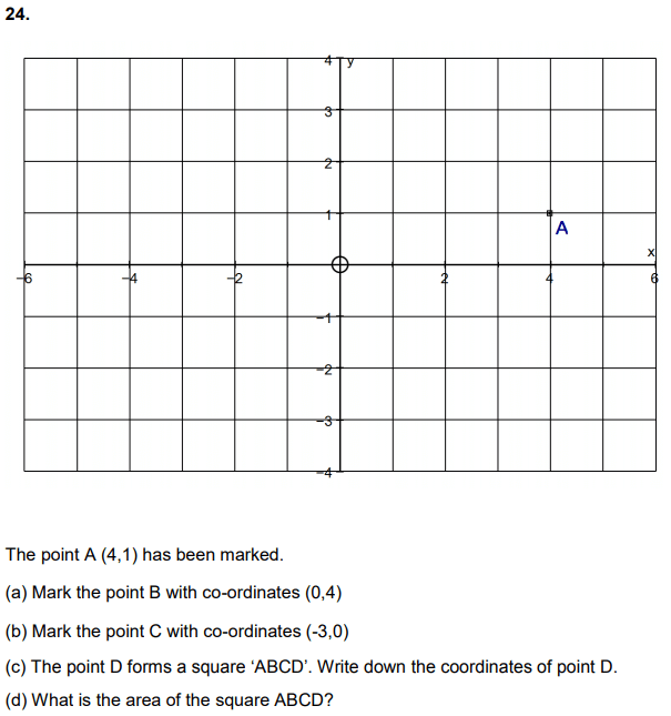 Coordinates, Square and Area