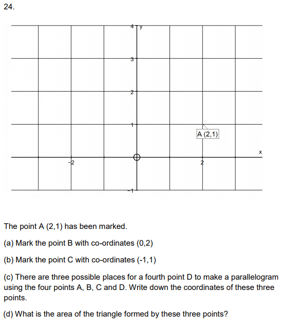 Coordinates, Parallelogram, Area and Perimeter and Triangle