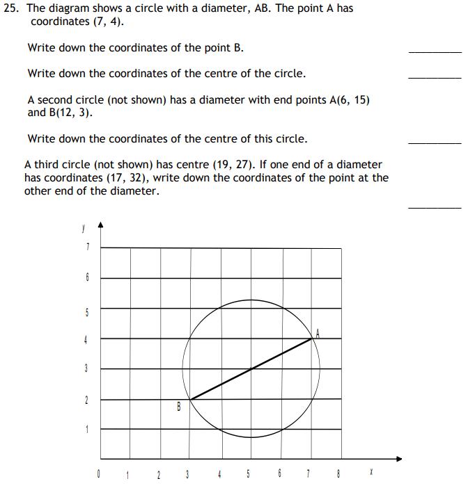Coordinates and Circle