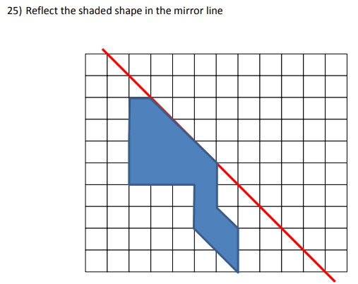 Reflection and scale drawing