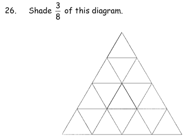 fractions, counting and triangles