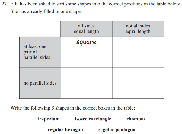 Tables and Polygons