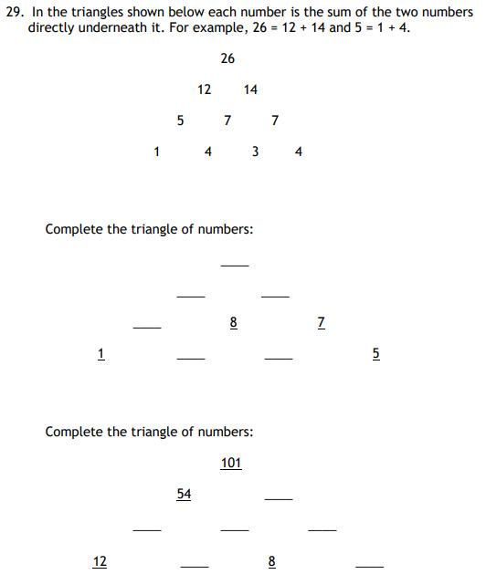 Addition, Subtraction and Algebra