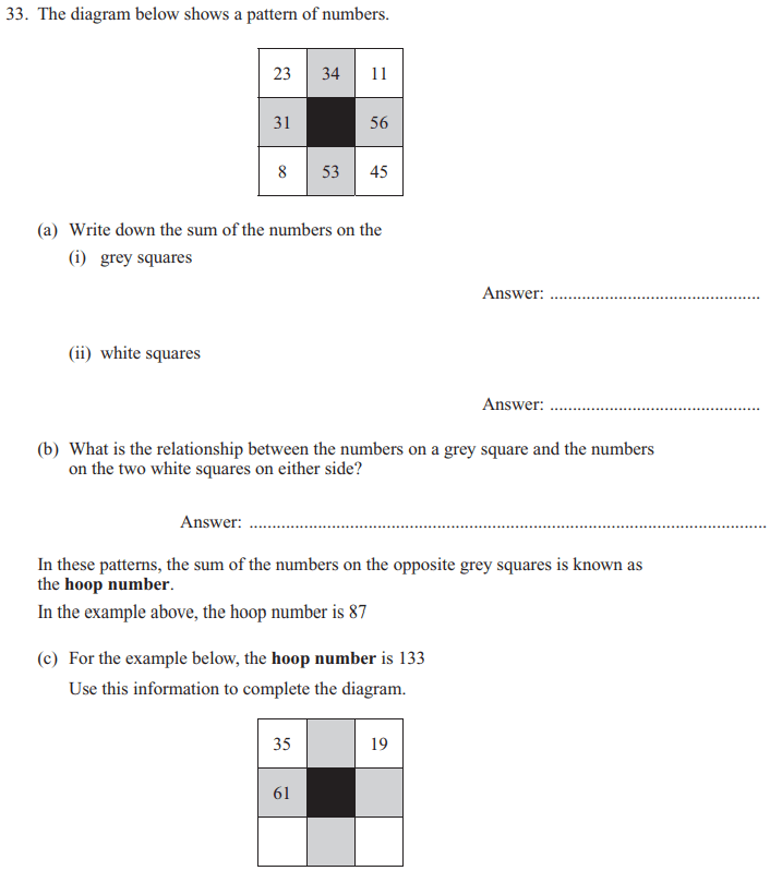Magic square and Algebra