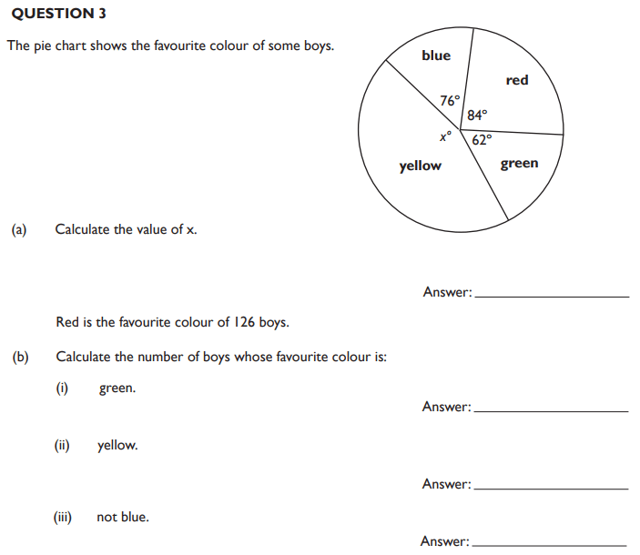 Pie chart and Angles