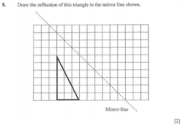 Geometry, Reflection
