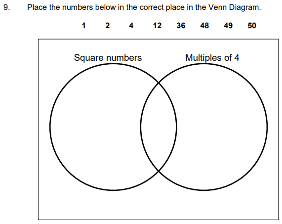 Square Numbers, Multiples and Venn Diagrams