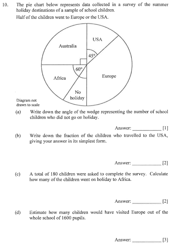 Pie Chart Questions Collected From 11+ papers