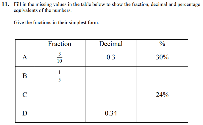Fractions, Decimal and percentage