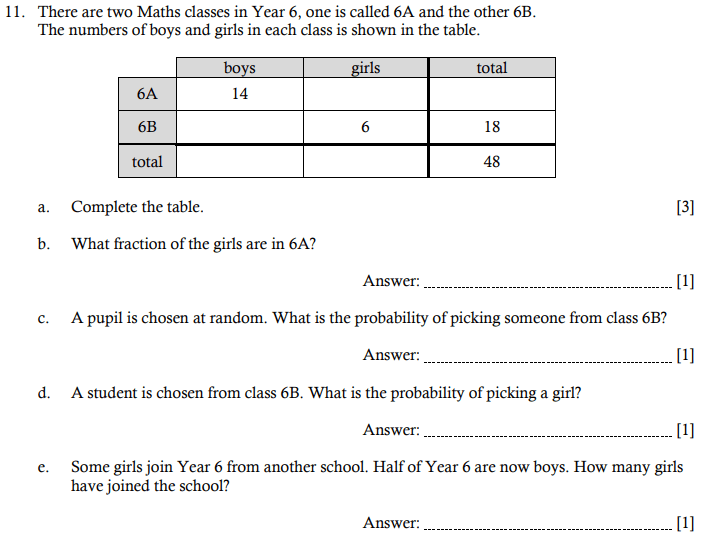 Table, Fractions, Probability, Word Problems, Addition and Subtraction