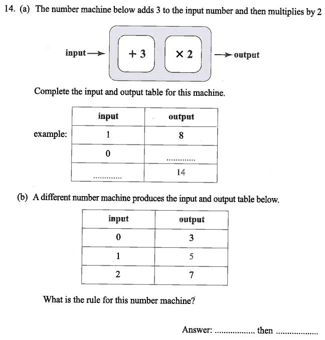 Function Machines, Algebra