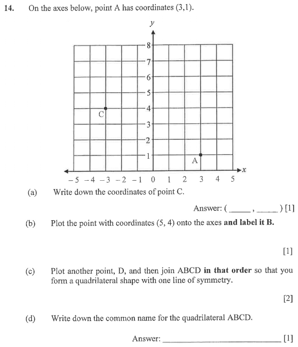 Geometry, Coordinates, Line symmetry, Polygons, Measurement