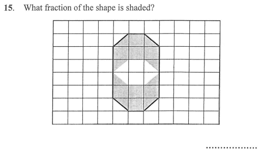 Fraction and Squares