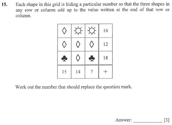 Algebra, Addition, Numbers