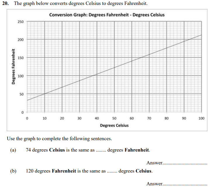 Line graph, Unit Conversions and Temperature