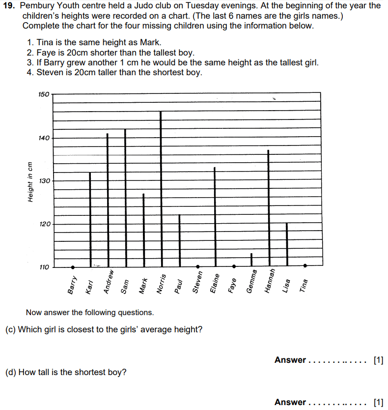 Bar chart, Word Problems Mean Median Mode Range and Word problems