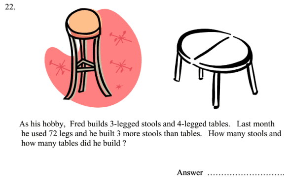 Algebra and Word problems