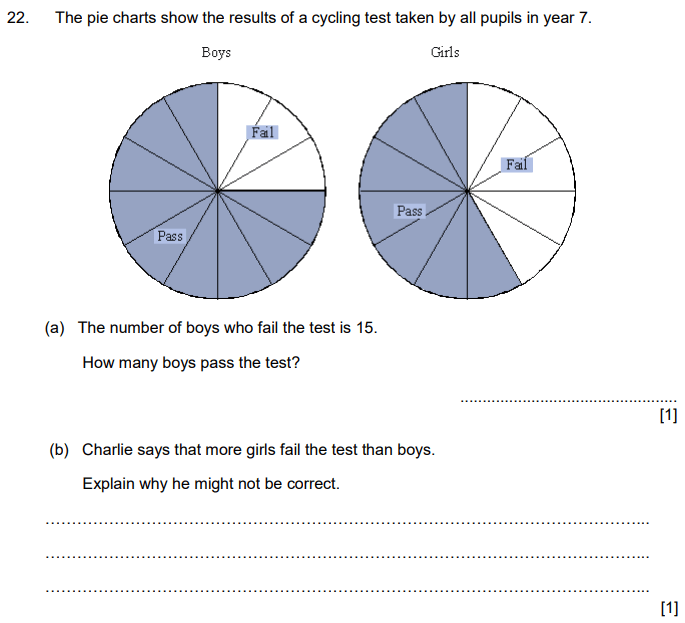 pie chart, fractions and Logical Problems
