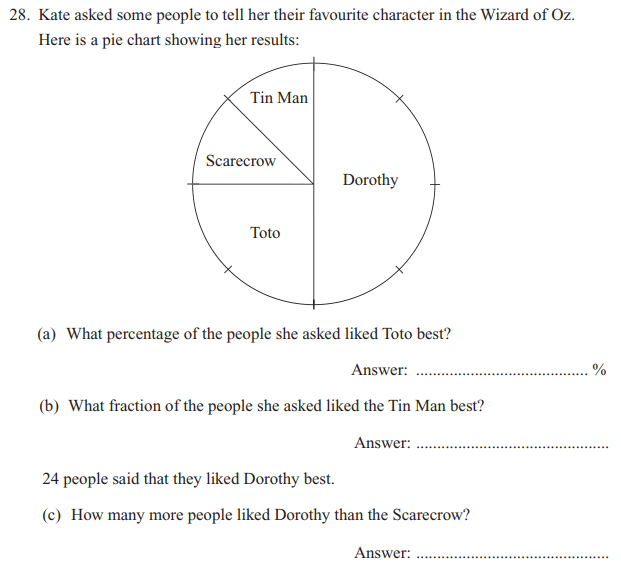 pie chart, fractions and percentages