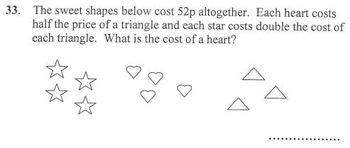 Algebra Dependent Problems