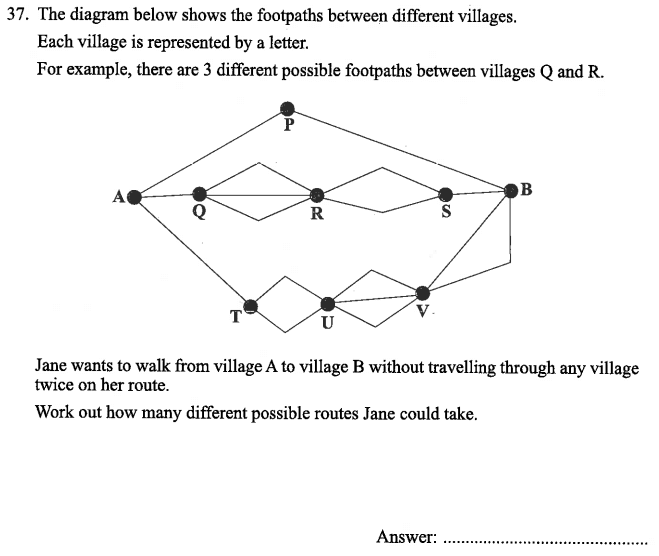 Permutation and Combinations, Networks