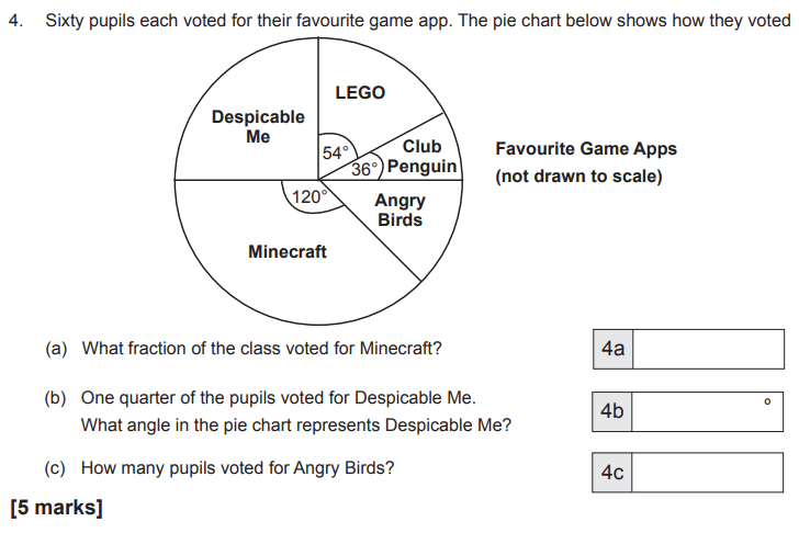 Statistics, Pie chart, Geometry, Angles, Numbers, Fractions