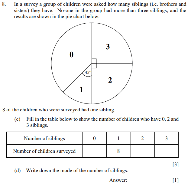 Numbers, Fractions, Statistics, Pie chart, Mean Median Mode Range