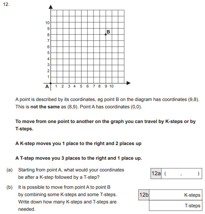 Logical Problems, Coordinates, Translation and Simultaneous Equations