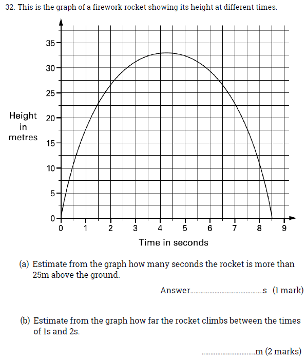 Graph and Time