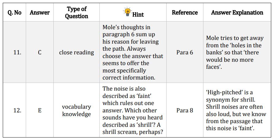 11+ GL English Test Paper 1 - PiAcademy Tutors