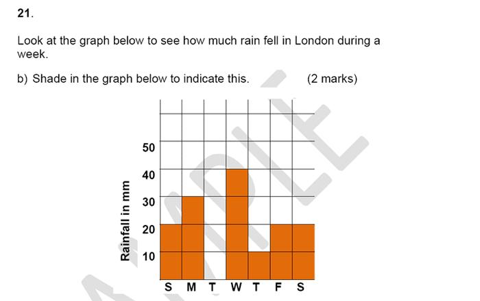 Alleyn's School - 9 Plus Maths Sample Paper Question 27