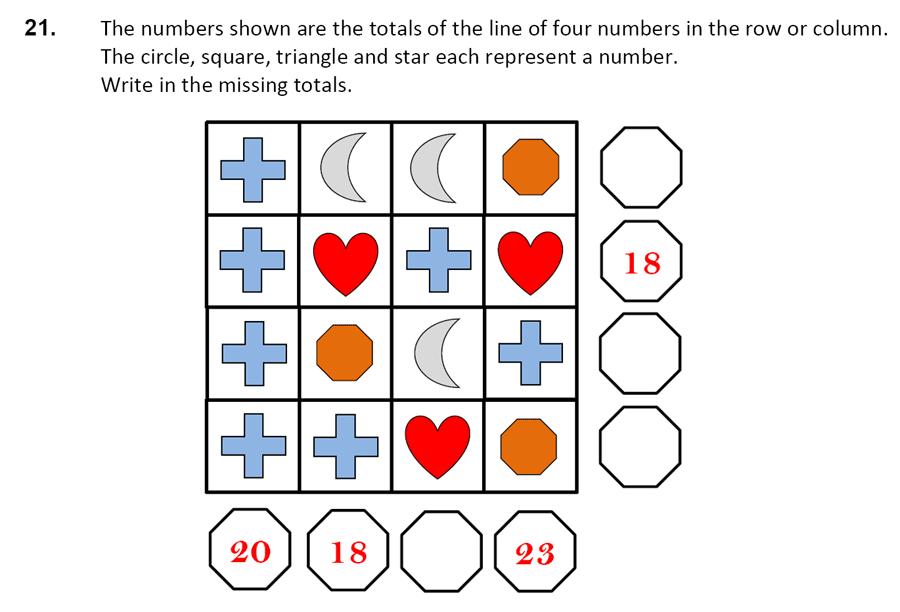 City of London School - 10 Plus Specimen Maths Paper Question 25