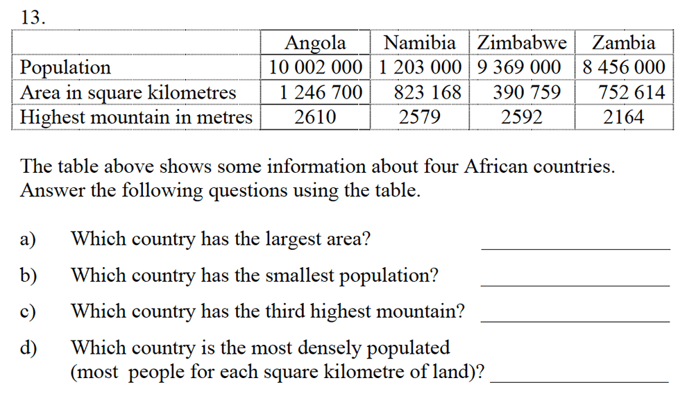 Emanuel School - 10 Plus Maths Entrance Exam Paper Question 15