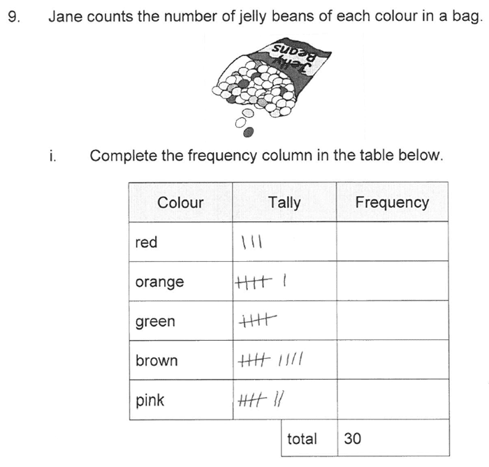 Solihull School - 10 Plus Maths Sample Paper 1 Question 13