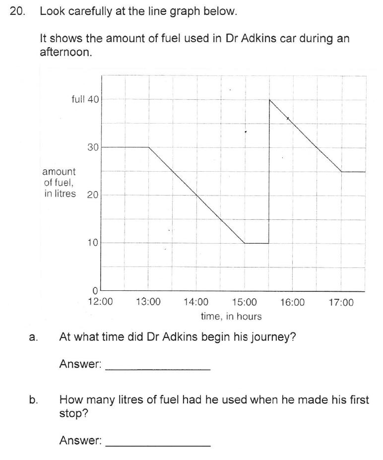 Solihull School - 10 Plus Maths Sample Paper 2 Question 21