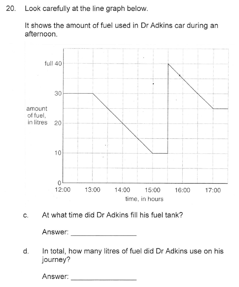 Solihull School - 10 Plus Maths Sample Paper 2 Question 22
