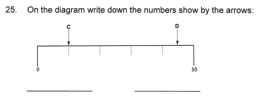 Solihull School - 8 Plus Maths Practice Paper 1 Question 25