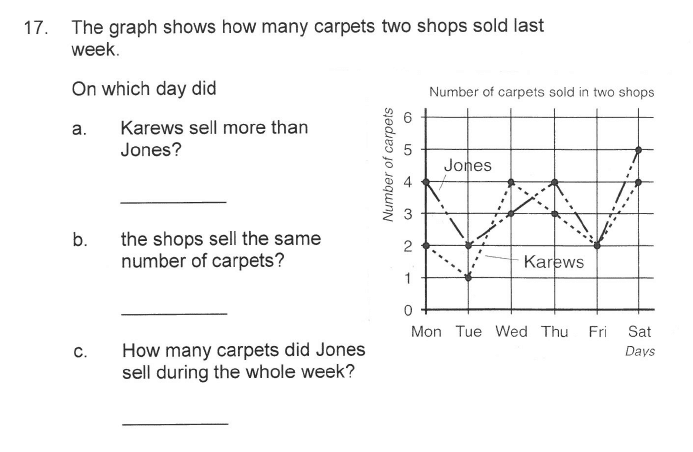 Solihull School - 9 Plus Maths Sample Paper 1 Question 20
