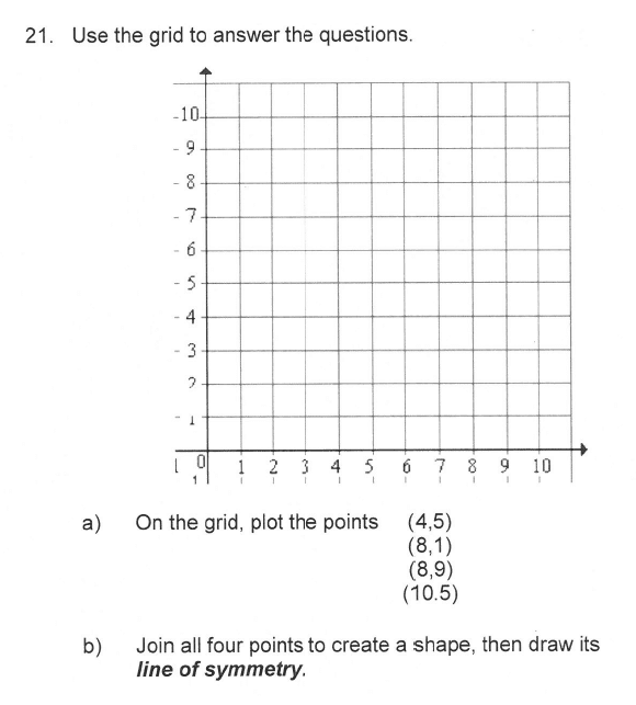 Solihull School - 9 Plus Maths Sample Paper 1 Question 25