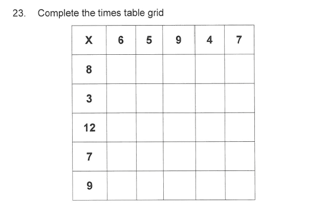 Solihull School - 9 Plus Maths Sample Paper 1 Question 27