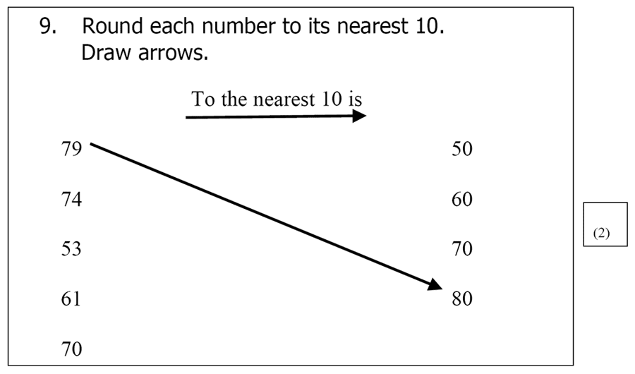 St Mary's School, Cambridge - Year 3 Maths Sample Test Paper Question 09